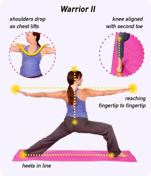 Yoga Warrior Pose II Tps